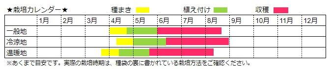 キュウリ(春まき)の栽培時期カレンダー